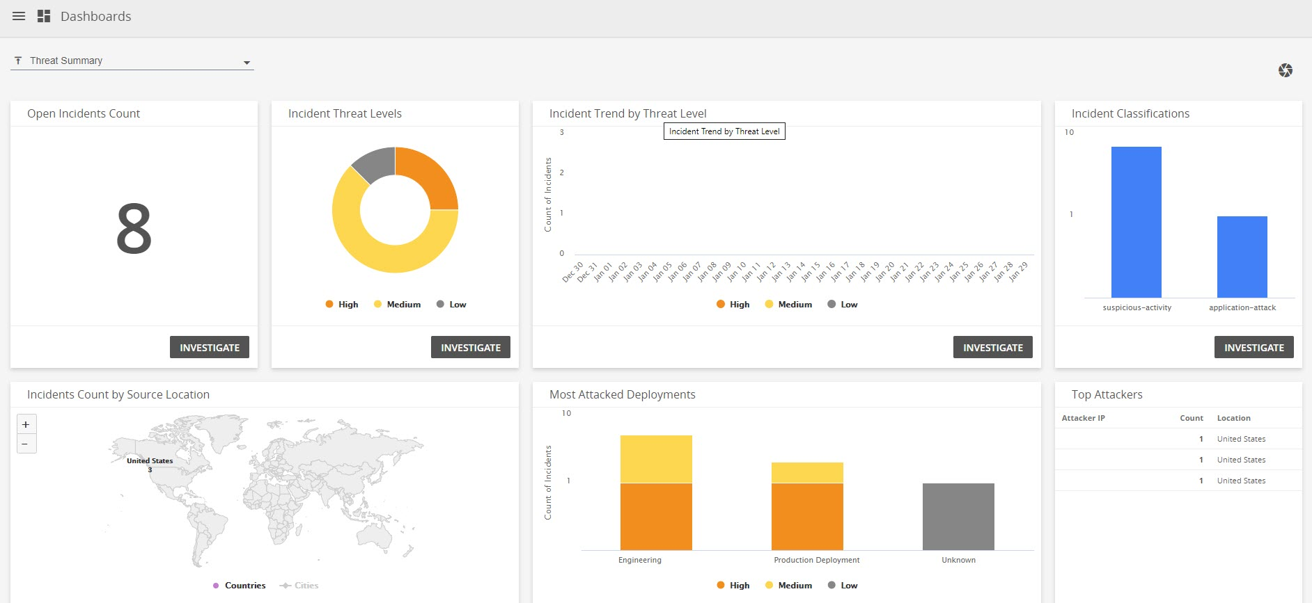 console_overview_threat_summary.jpg